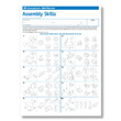 Employment Skills Test - Assembly